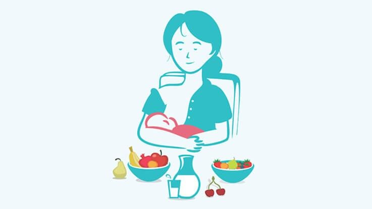 Nutritional Recipes Foods for Breastfeeding Mothers