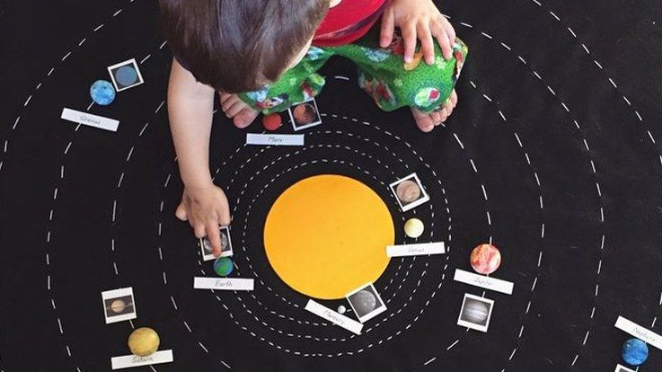 How to Make Learn Solar System Model at Home