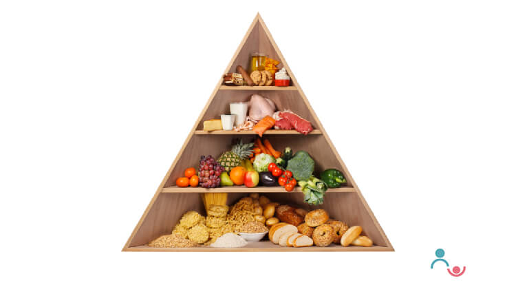 Is it important to follow the food pyramid for Your Child