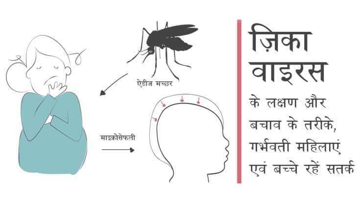 जानिए जीका वायरस के लक्षण और बचाव के 7 तरीके गर्भवती महिलाएं के लिए